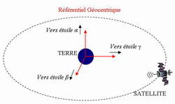 geocentrique - Copie